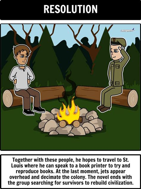 plot and themes of fahrenheit 451 17 best images about fahrenheit 451 on pinterest
