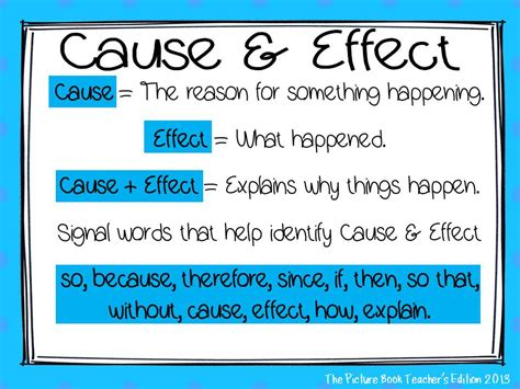 cause and effect the picture book s edition the importance of
