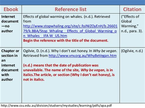 reference books ebook referencing styles bibliography