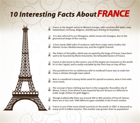 10 Facts On by Image Gallery Interesting Facts About
