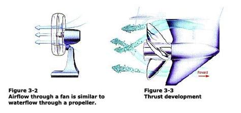 how boat props work how propellers work quicksilver propellers mercury marine