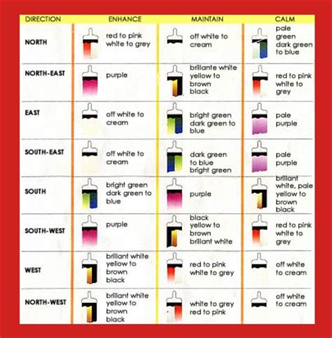 feng shui bedroom color chart feng shui paint color chart color chart info