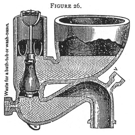 Water Closet History sewer history photos and graphics