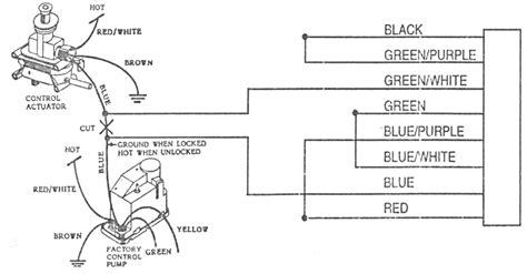 enforcer keypad wiring diagram keypad encoder wiring