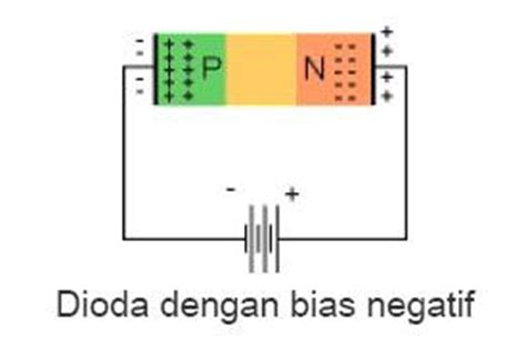 dioda bias dioda belajar elektronika dasar