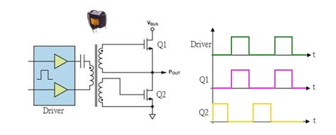 transistor driver transformer high frequency transformers in switching power supply