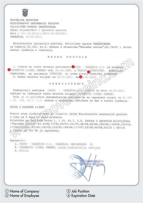 Employment Letter For Taiwan Visa Immigrating To Croatia Immigrating To Zagreb Country Profiles Move One