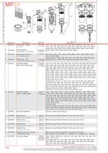 massey ferguson engine page 172 sparex parts lists diagrams malpasonline co uk