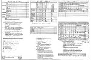 House Specification Sheet specification sheet template interior design www