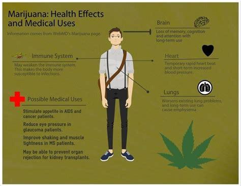 Does Marijuana Affect Detoxing From Parasites by Marijuana Negative Effects On Supplements Wellness