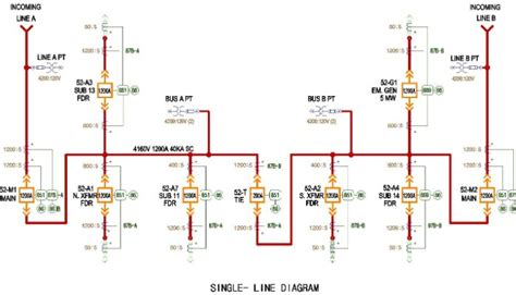 nec 490 48b quot a permanent single line diagram of the
