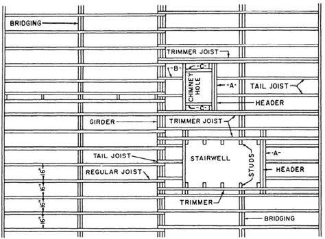 figure 7 12 floor framing plan