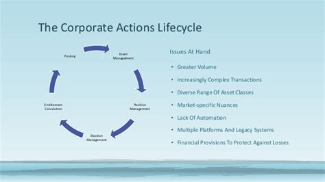 Corporate Actions by Mitigating Risk In The Corporate Actions Lifecycle