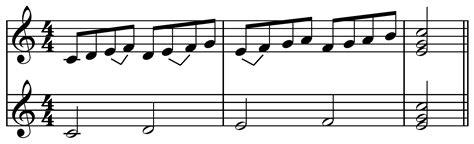 repetition music wikipedia pyotr ilyich tchaikovsky wiki bio everipedia