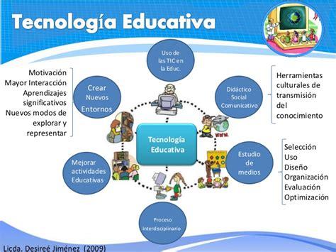 imagenes educativas de tecnologia objeto de esstudio de la tecnolog 237 a educativa