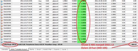 tutorial forex trading beginners video tutorials forex trading for beginners 2015 situs