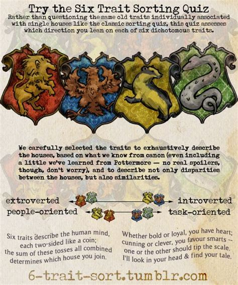 Traits Of Hogwarts Houses by I Want A Real Myers Briggs Hogwarts Houses Chart Thing