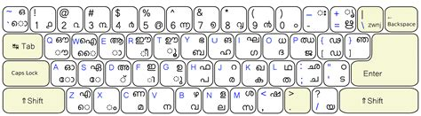 translate malayalam malayalam translate version released