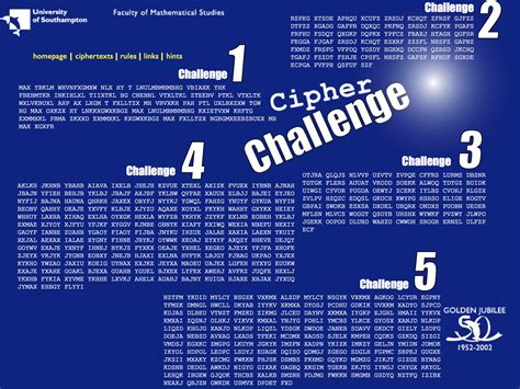 cipher challenge previous competitions cipher challenge