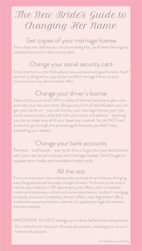 Wedding Checklist Name Change by Name Change Checklist Passport Official Name Birth