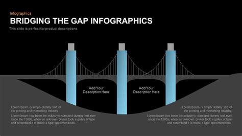 Bridging The Gap Infographics Powerpoint And Keynote Template Slidebazaar Bridging The Gap Powerpoint Template
