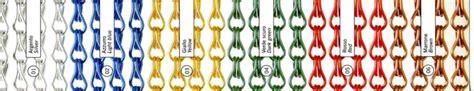 tende scacciamosche catena alluminio zippo italia