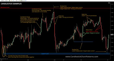 all candle sticks pattern a candle sticks books candlestick charting patterns explained candlestick