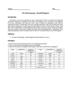 hertzsprung diagram lab hertzsprung diagram lab hr astronomy by