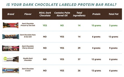 protein x nutrition fact p90x protein bar nutrition facts nutrition ftempo