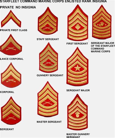marine corps ranks us marine corps the starfleet command marine corps