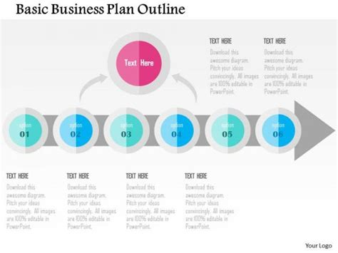 Business Plan Step By Step Planning Templates Entrepreneur Autos Post Basic Business Template