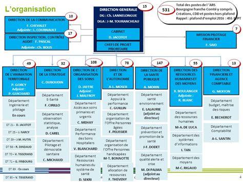 cabinet de recrutement belfort fhf bourgogne franche comt 233 ppt t 233 l 233 charger