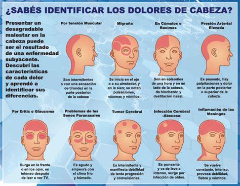 dolor de cuero cabelludo causas definicion dolor de cabeza