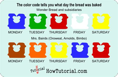 bread ties colors how to get the freshest bread howtutorial