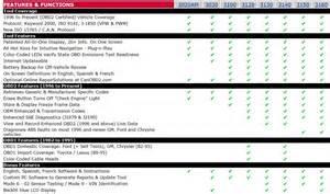 Check Engine Light Diagnosis Diagnostic Diagnostic Code Reader