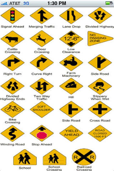 printable nc dmv road signs dmv sign test app ranking and store data app annie