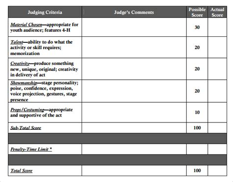 sle score sheet hair style judging criteria hair style judging criteria
