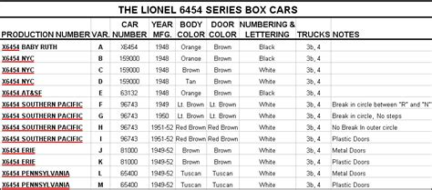 lionel trains box cars identification guide 3 auto engine information