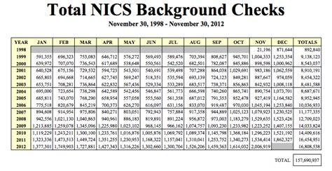 how do companies do background checks usa criminal history information check how to