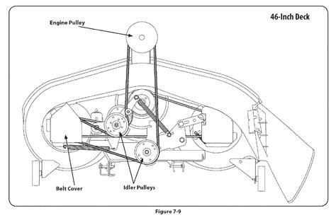 mtd drive diagram free wiring diagrams schematics
