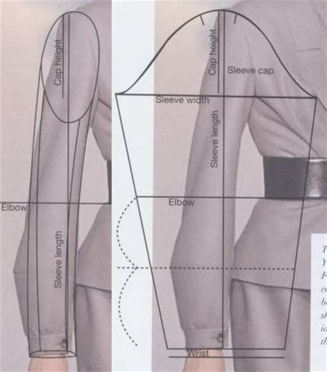 pattern maker skills 17 best images about sleeves on pinterest sewing coat