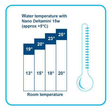 Pethome 7 0 L Uk 30x20x21 interpet nano mini aquarium heater 15 watt