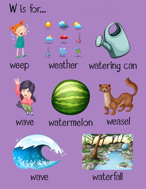 imagenes que empiecen con la letra w en español muchas palabras comienzan con la letra w descargar