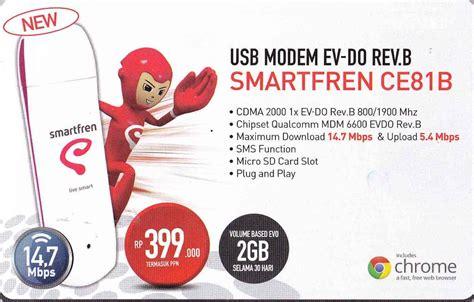 Modem Smartfren Ce81b daftar lengkap promo menarik festival komputer indonesia fki 2012 part 2 jagat review