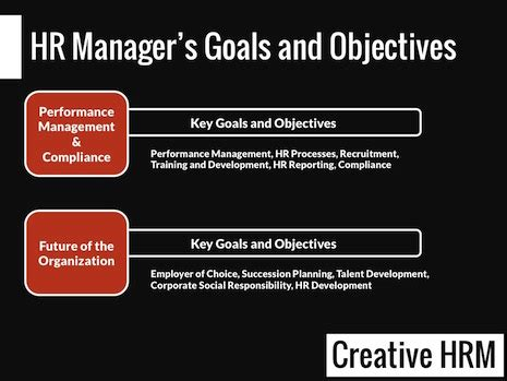 hr manager goals and objectives hr world