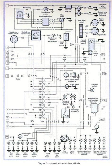 land rover defender wiring diagram pdf light circuit