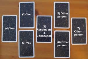 Free love tarot spread relationship spread daily tarot girl
