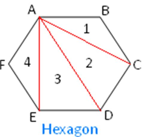 angle sum property of a polygon angle sum formula of a