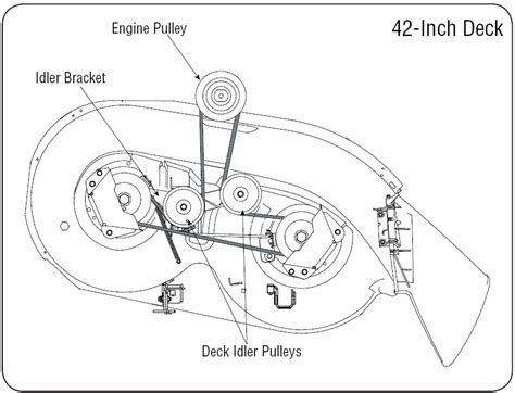 yardman belt diagram they say a picture s worth a thousand words so this