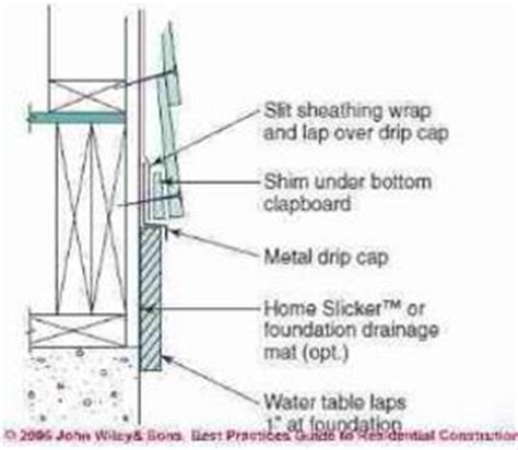 Cupola Roof Vent Siding Or Wall To Slab Or Foundation Top Flashing Wall